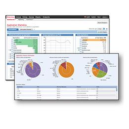Cisco FireSIGHT 管理中心