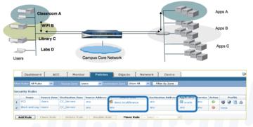 Palo Alto Networks整体解决方案
