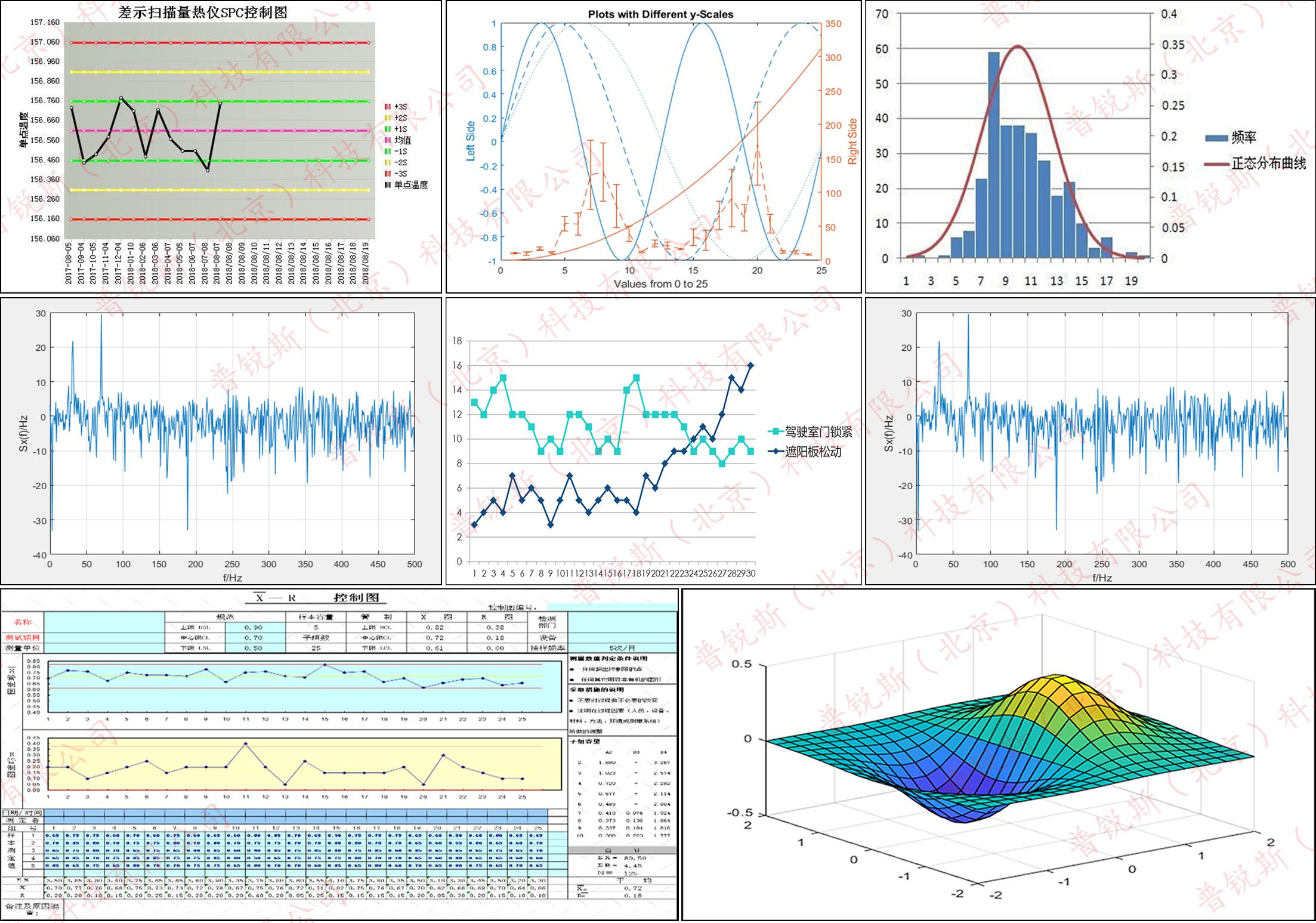 tdm数据分析,试验数据管理系统数据分析