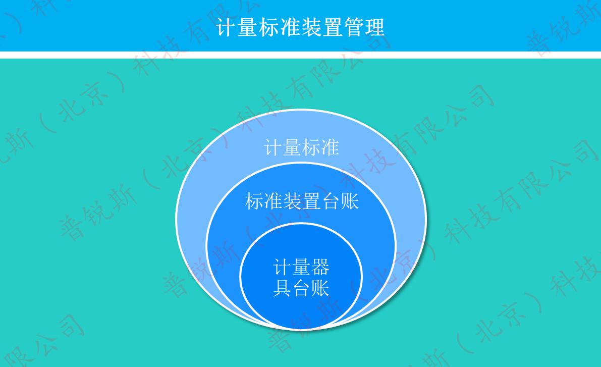 计量信息管理系统标准装置管理,lims标准装置管理,实验室信息管理系统标准装置管理