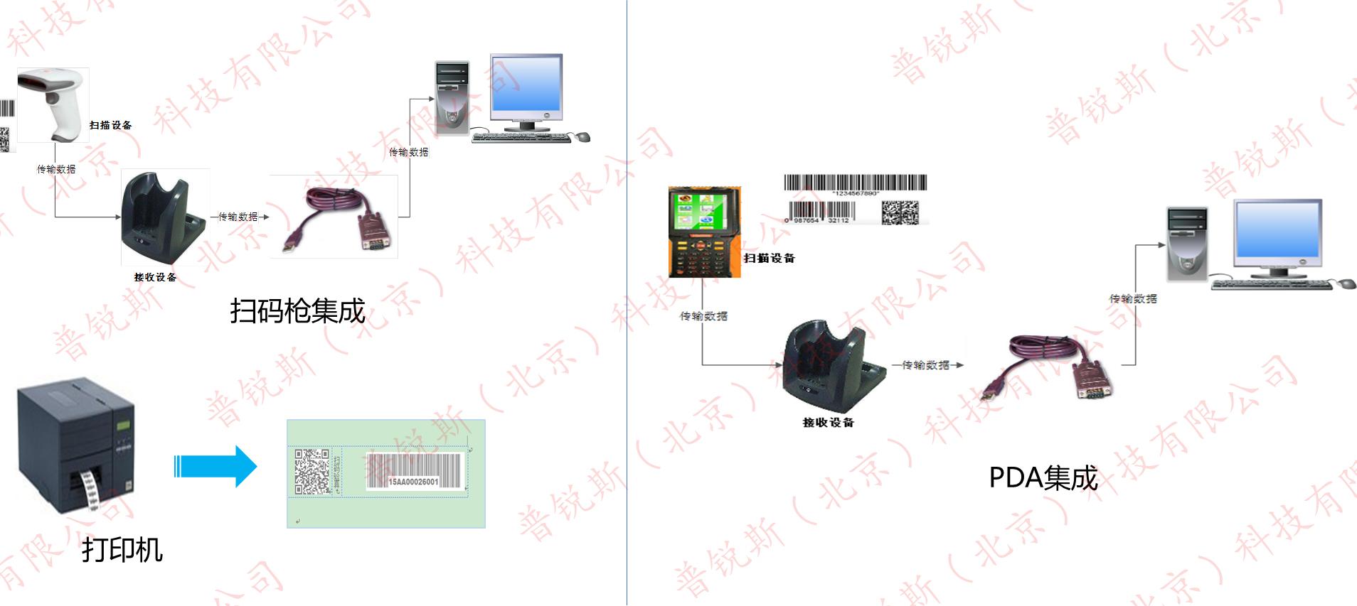 计量信息管理系统条码管理,lims条码管理,实验室信息管理系统条码管理