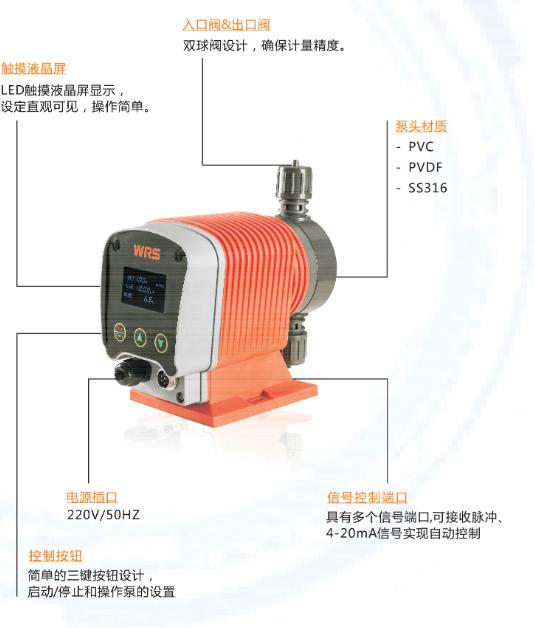隔膜计量泵