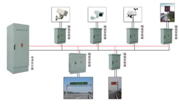 济南能华NHD系列高压直流远程供电系统