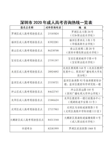 9月11日-17日,广东省2020年成人高考开始报名,今年采取网上报名方式