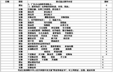 深圳中式面点师培训班 深圳西式面点师考证培训学校