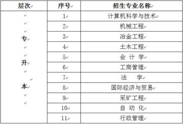 北京科技大学现代远程教育2021年招生简章