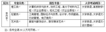 东华大学现代远程教育2021年春季招生简章