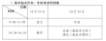 深圳市2021年成人高考招生考试工作将于9月11日至17日报名,10月23日至24日考试。
