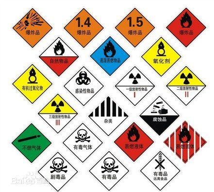 进贸通危险物品进口报关案例