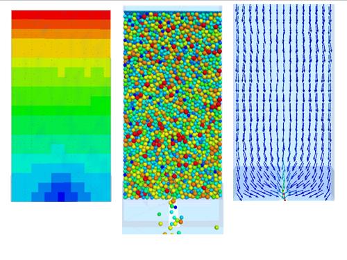 油气(井)出砂的数值(模拟)研究