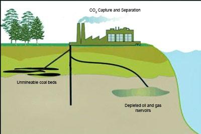 强化石油、页岩气、煤层气抽采
