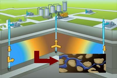 提高采油率(EOR)