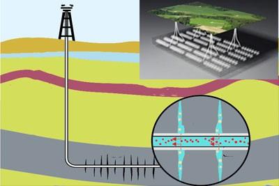 增强页岩气和致密气的开采
