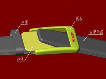 滑扣式腰带怎么使用呢?