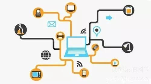 2017年十大趋势:5G、物联网、区块链等最受关注