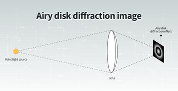 传感器技术正在从图像转变为信息
