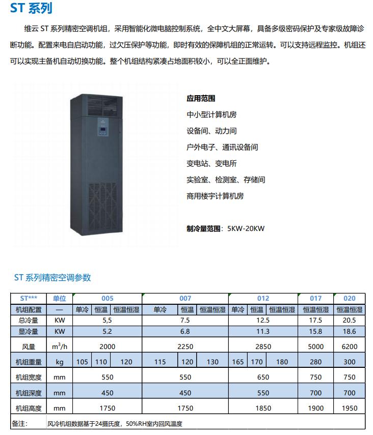 维云 Win-ST系列精密空调