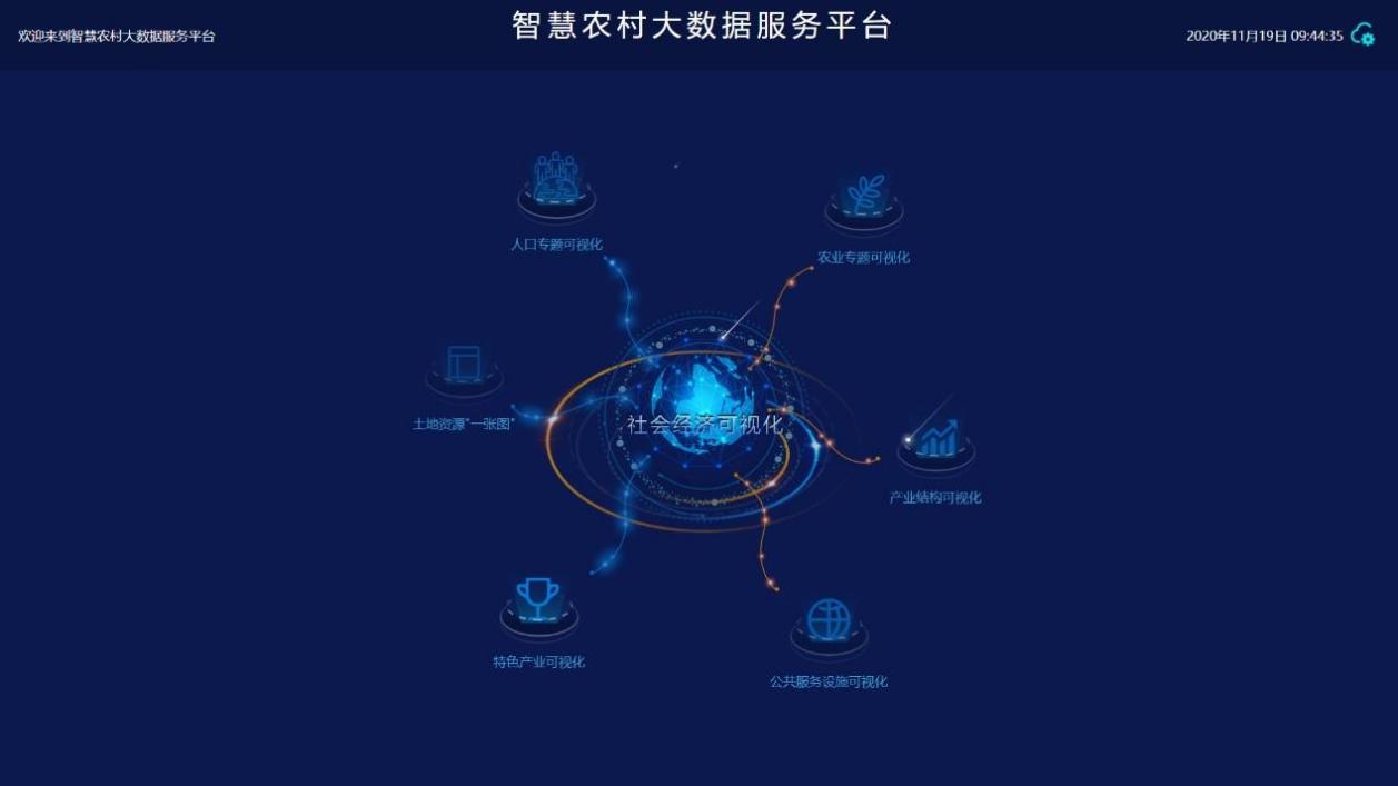 智慧农村大数据服务平台