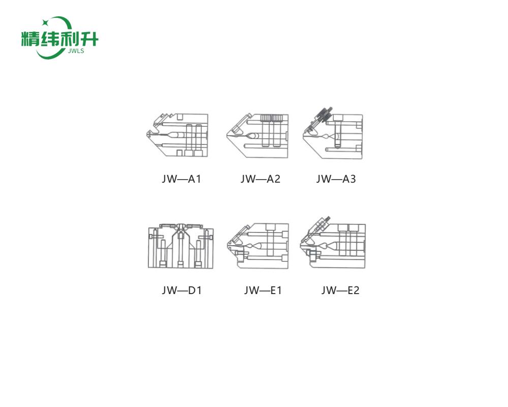 产品组织结构图