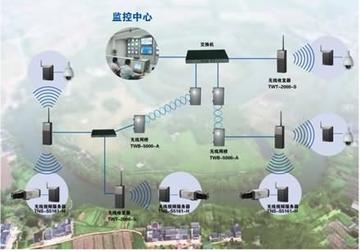 保迪伟业-工业级无限网桥